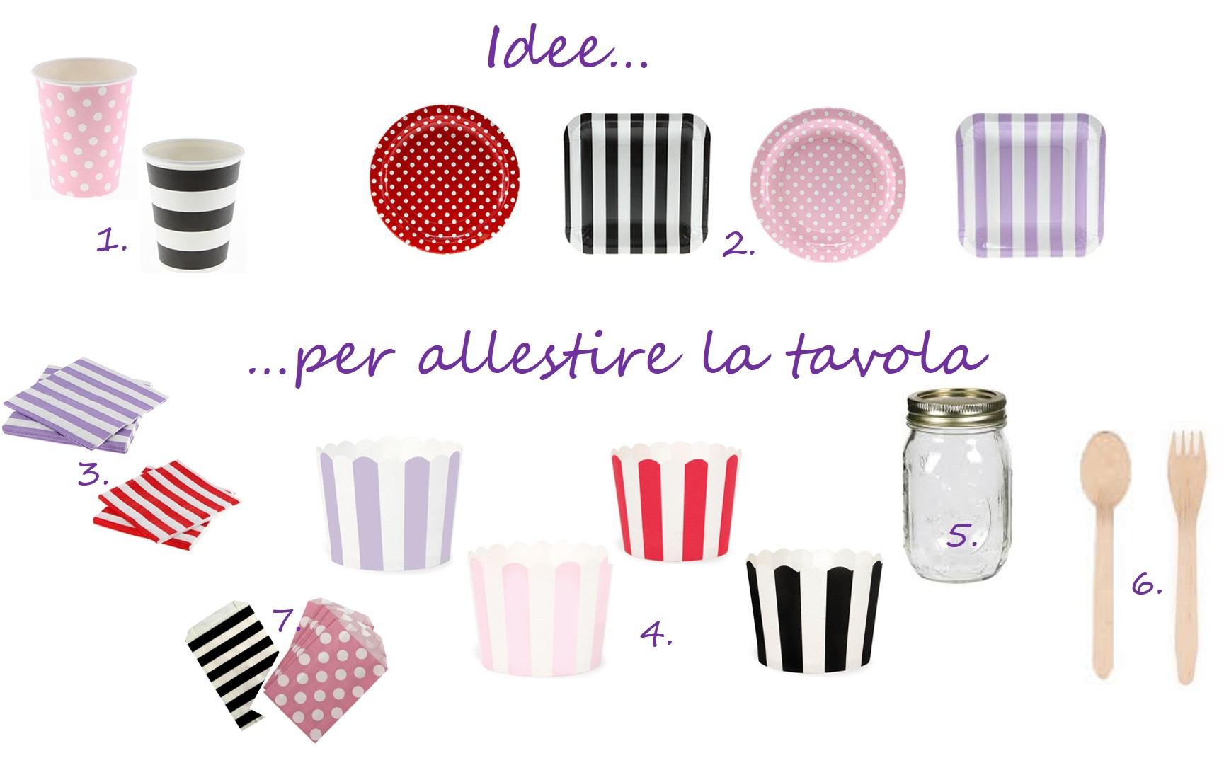 Compleanno Partypops Blog